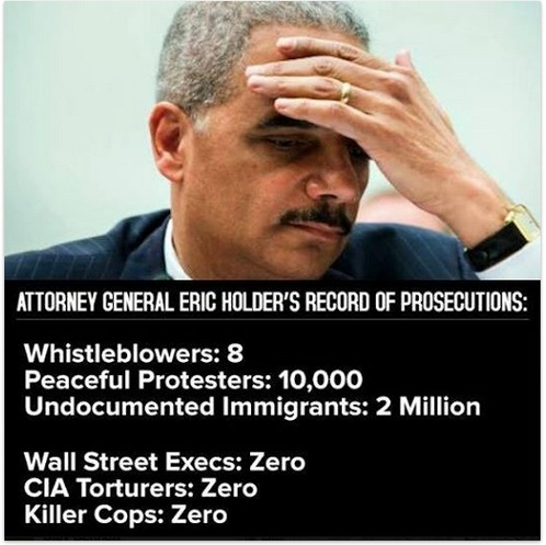 Holder-prosecution-record