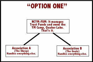 NCYM-Option-One-A